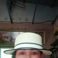 thaomai1's profile photo