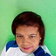 lupitamanzanarez's profile photo