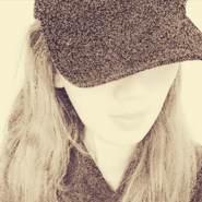 zidnih's profile photo