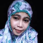 anha_putri's profile photo