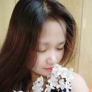 thuychina91's profile photo