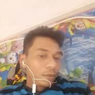 shuri382's profile photo
