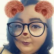 Saepphirem's profile photo
