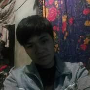 thuandam6's profile photo