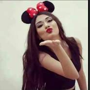 ninay173's profile photo