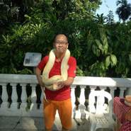 kohboonyong's profile photo