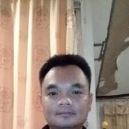 gobgabk's profile photo