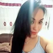 zarapao8507's profile photo