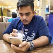 tanawutp4's profile photo