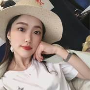 aila668's profile photo