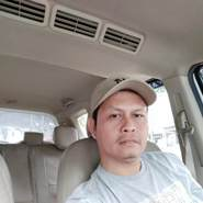sandys436's profile photo