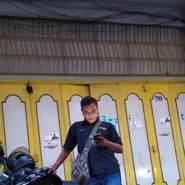 pangaribuan_sabar's profile photo