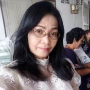 yulove99's profile photo