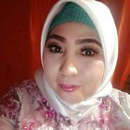 watiwatiw's profile photo