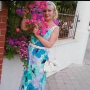 komyakov98's profile photo