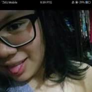 miraizzara's profile photo