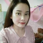 tuongt15's profile photo