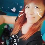 mah041's profile photo