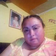 anar5816's profile photo