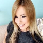 hailey71's profile photo