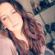 ange11223's profile photo