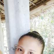 karyaj5's profile photo