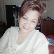 marythomas61's profile photo