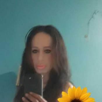 deisye11_Georgia_Single_Female