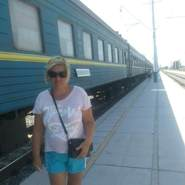 lyudmila06's profile photo