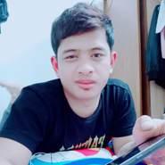 achmada224's profile photo