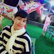 mixb374's profile photo