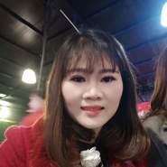 hathihong060687's profile photo