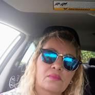 analuciano4's profile photo