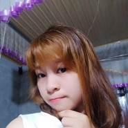 chibit2's profile photo