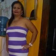 sandray67's profile photo