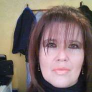 roxanar72's profile photo