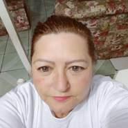 ioned623's profile photo