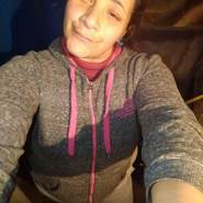 luisab72's profile photo