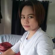 duangdawduangdaw's profile photo