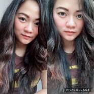 ishiikatz's profile photo