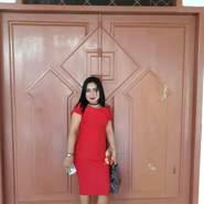 dinavia's profile photo