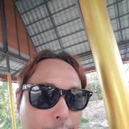 doramonm's profile photo