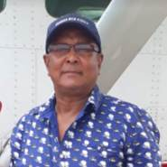 pargorojo's profile photo