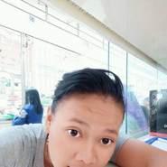 fiiad871's profile photo