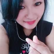 Hany021189's profile photo