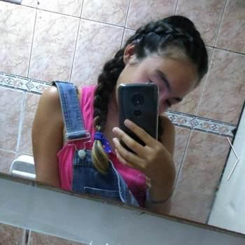 catalinar71_Tarapaca_Single_Female