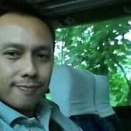 rahadiyansyah7's profile photo