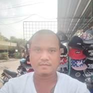 user_bv105's profile photo