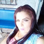 caroc870's profile photo