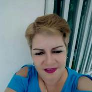 albah078's profile photo
